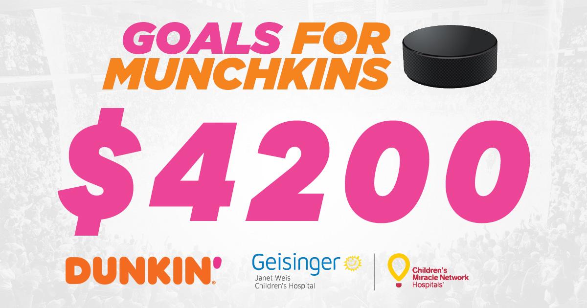 DUNKIN' DONUTS GOALS FOR MUNCHKINS | Wilkes-Barre / Scranton