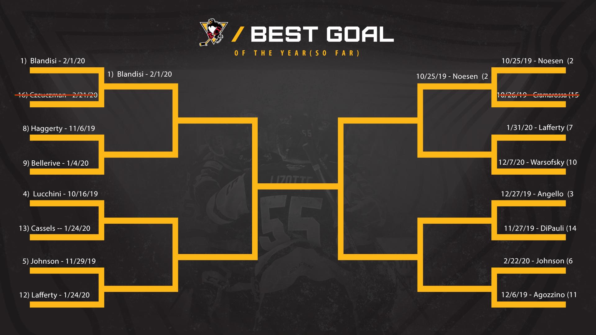 Best Goals Of The Season So Far Bracket Wilkes Barre Scranton Penguins