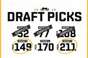 NICK'S NOTEBOOK: 2020 NHL DRAFT